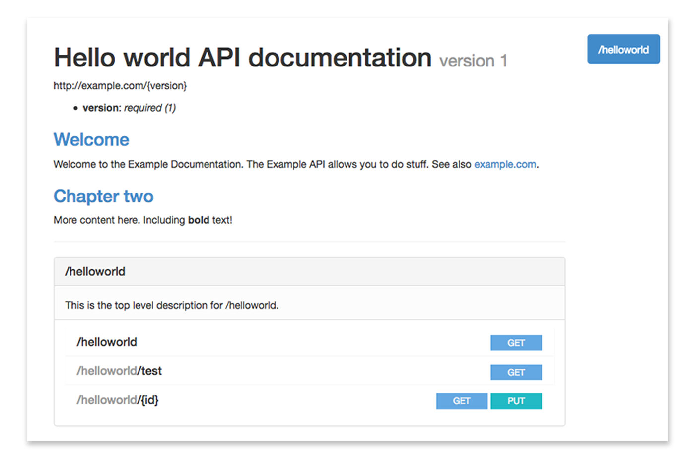 Free and open source api documentation tools pronovix developers journey malvernweather