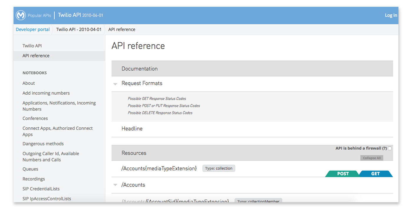 Free and open source api documentation tools pronovix developers journey malvernweather Image collections