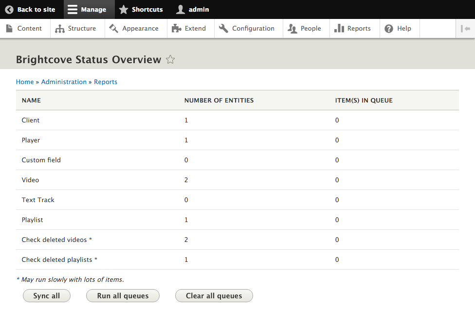 Brightcove Status Overview via Reports page after sync
